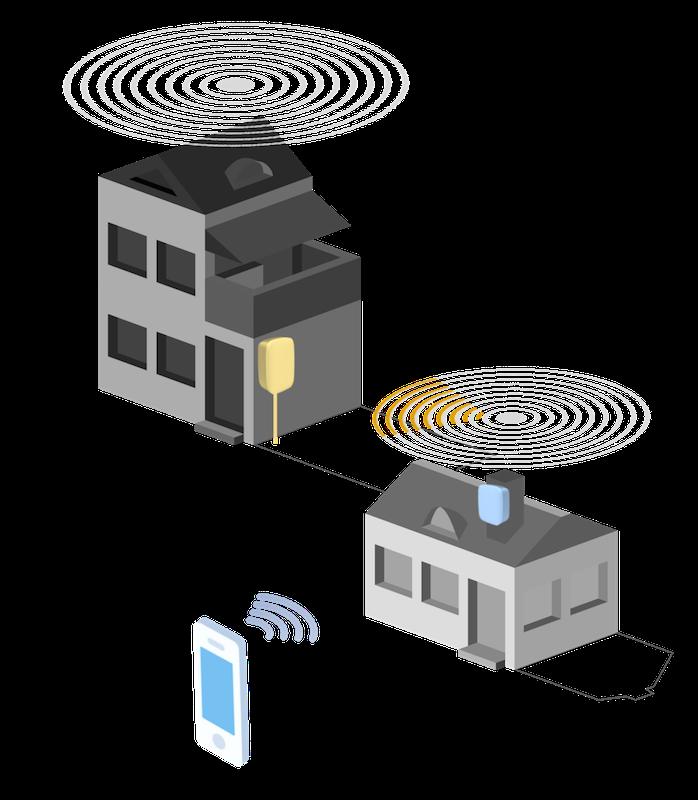 Airwaive mesh networking