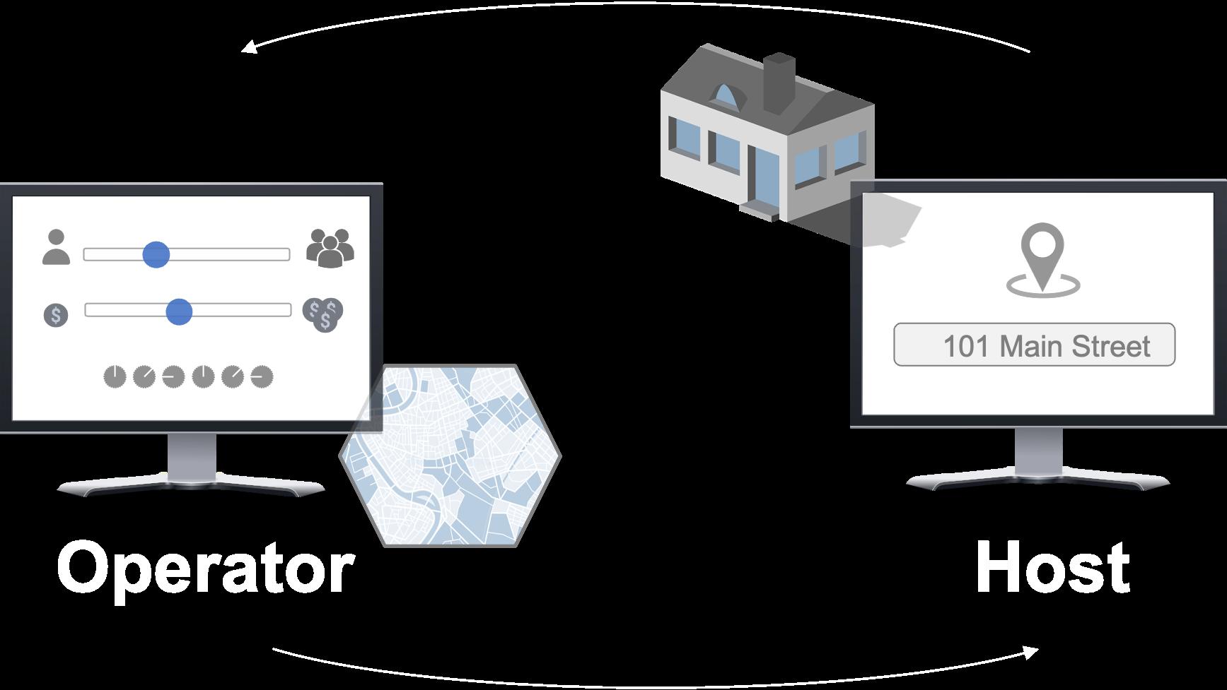 Airwaive Operator-Host Applications